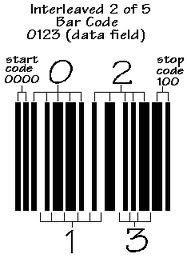 Sekilas tentang barcode