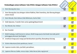 perbandingan ipos3 dan ipos4