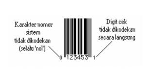 UPC (Universal Product Code)