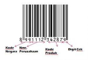 Metode Pengkodean Barcode