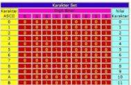 Struktur Pembuatan Simbol Barcode