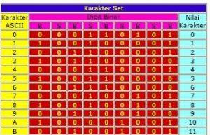karakter ASCII code 39