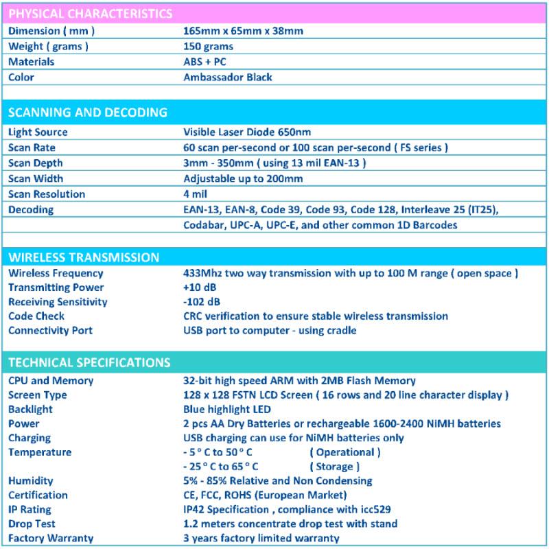 Spesifikasi Postronix PDT Dual
