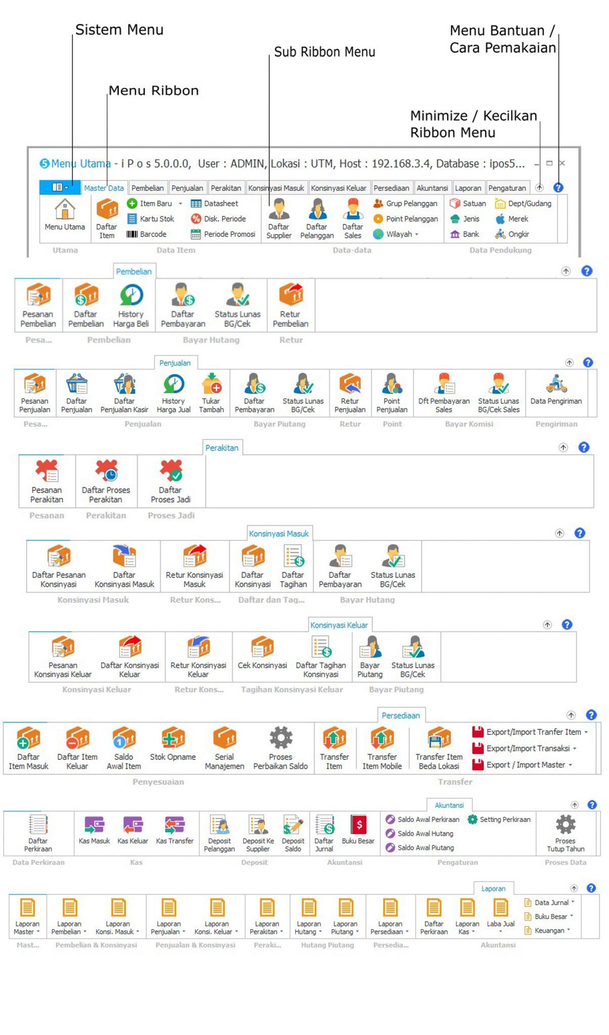 Software Toko IPos 5.0 Edisi Standard