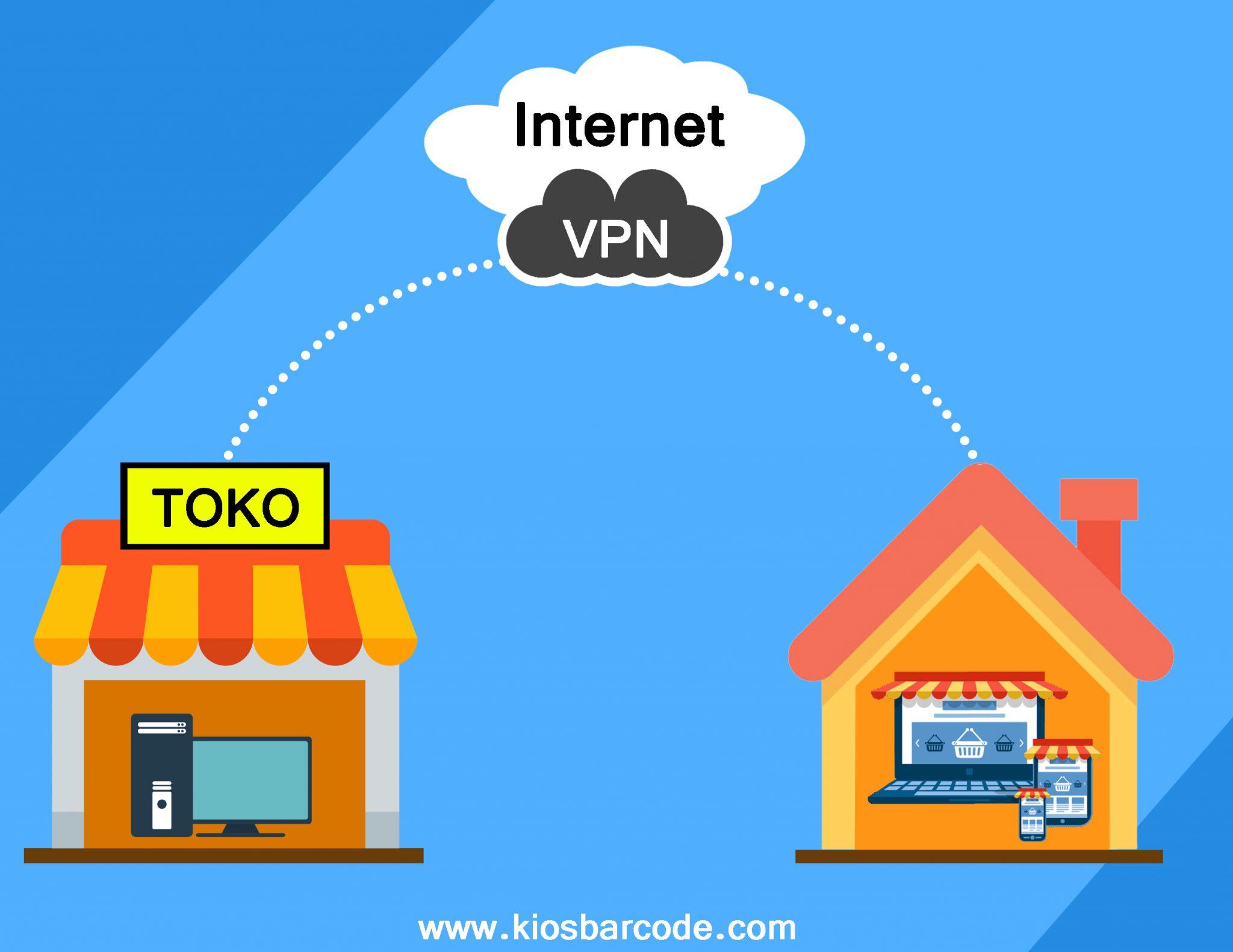 Apa Itu VPN dan Apa manfaat VPN Bagi Software IPOS