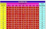 Cara Pembuatan Simbol Barcode