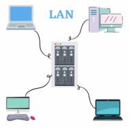 Pengetahuan Jaringan Komputer (LAN)