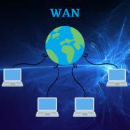 Memahami Jaringan Komputer (WAN)